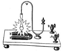 Michael Faraday: The Invention of the Electric Motor and