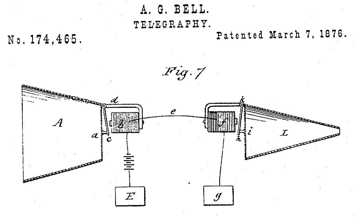 Alexander graham bell telephone diagram