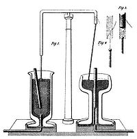 Michael faraday the invention of the electric motor and for Michael faraday electric motor