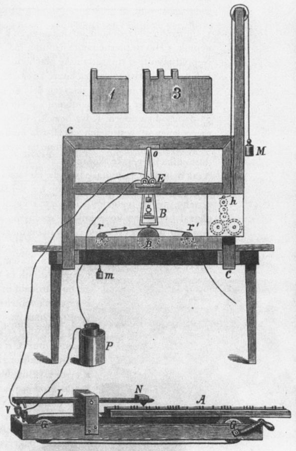 Samuel Morse: The Invention of the Telegraph on morse telegraph color, morse code telegraph key, morse telegraph tape, morse telegraph demonstration, morse telegraph model, morse telegraph drawing, morse telegraph science,