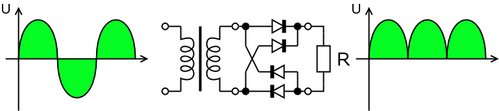 basic ac dc rectifiers circuits currents voltages
